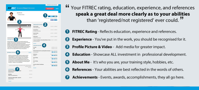 fitrec-profiles-page-image